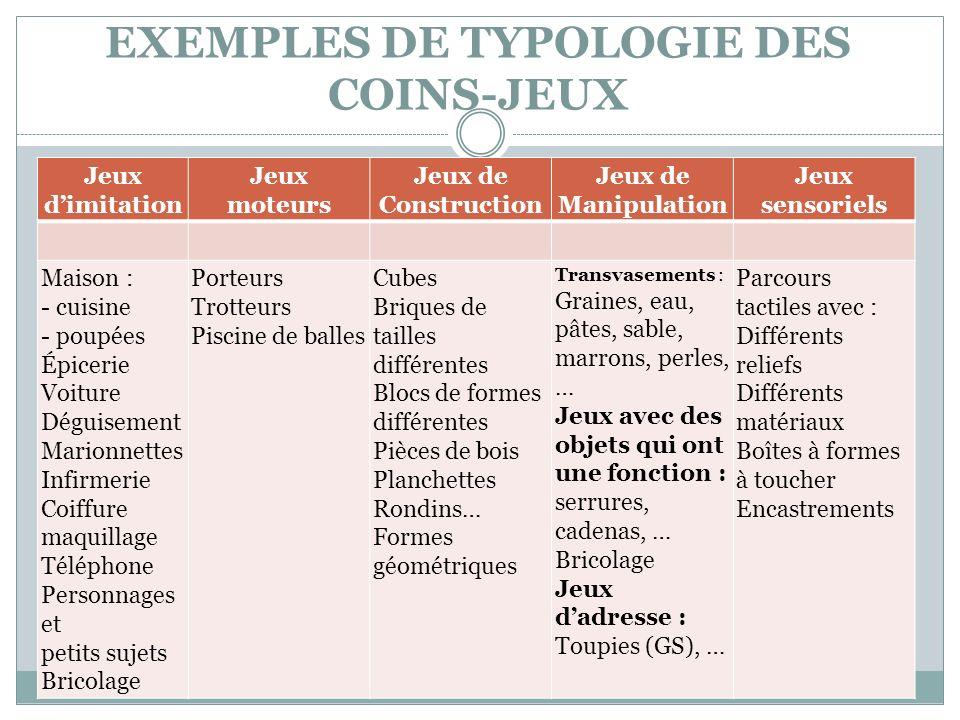 EXEMPLES DE TYPOLOGIE DES COINS-JEUX