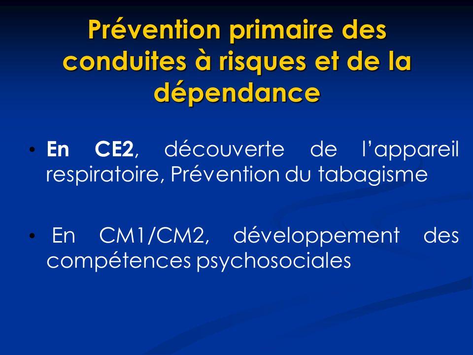 Prévention primaire des conduites à risques et de la dépendance