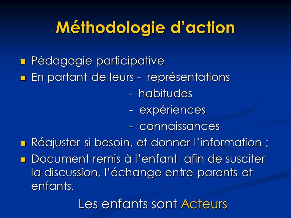 Méthodologie d'action