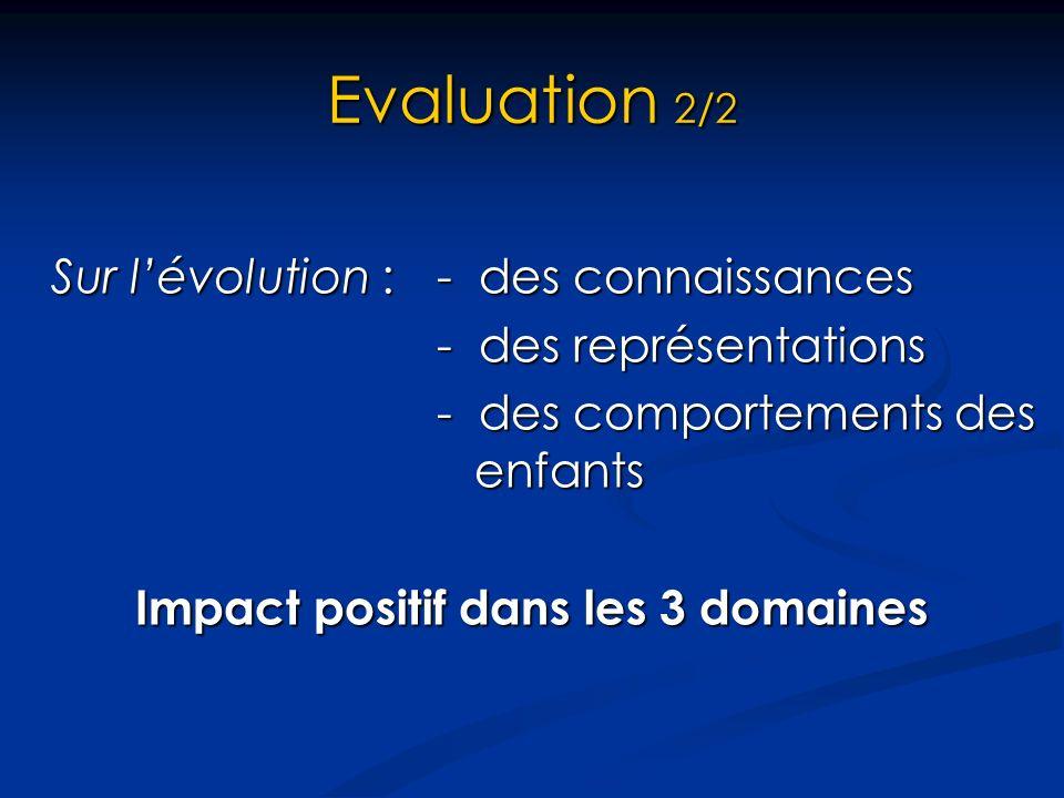Impact positif dans les 3 domaines