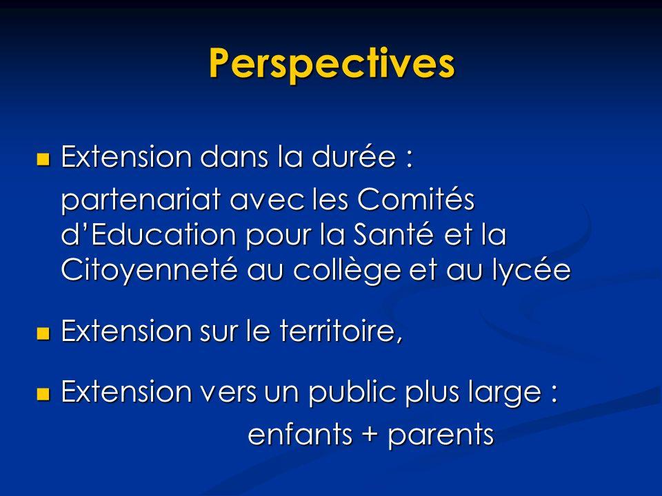 Perspectives Extension dans la durée :