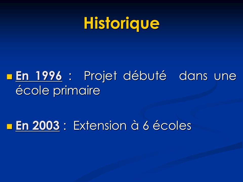 Historique En 1996 : Projet débuté dans une école primaire