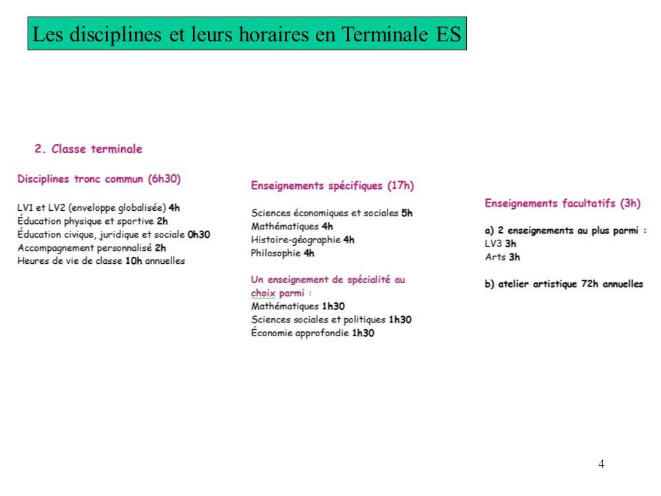 Les disciplines et leurs horaires en Terminale ES