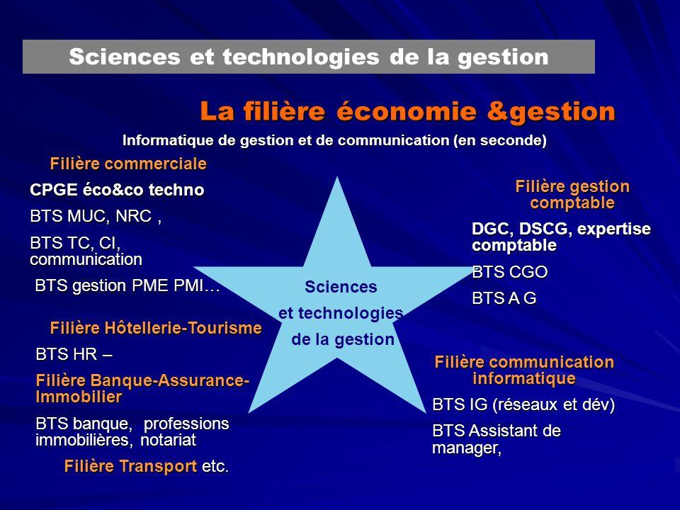 La filière économie &gestion