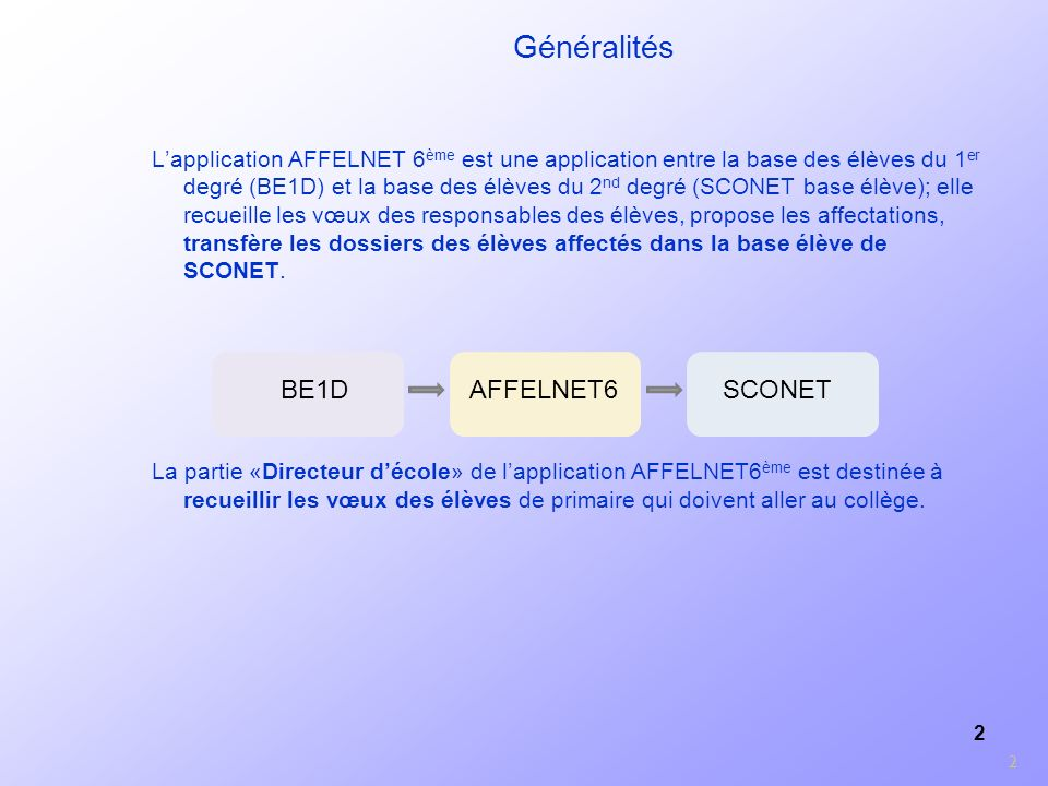 Généralités BE1D AFFELNET6 SCONET