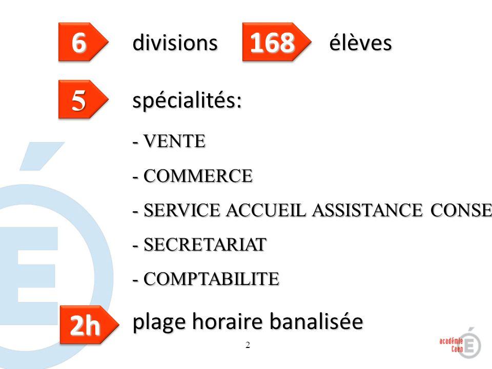 6 168 5 2h divisions élèves spécialités: plage horaire banalisée