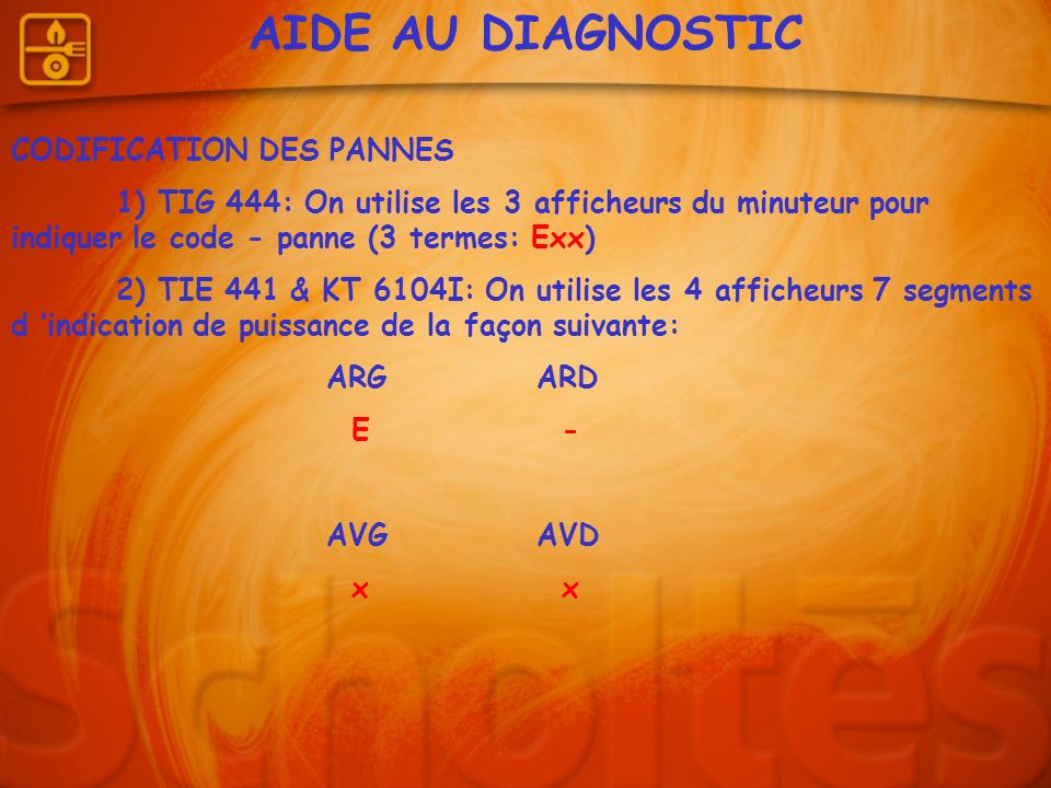 AIDE AU DIAGNOSTIC CODIFICATION DES PANNES