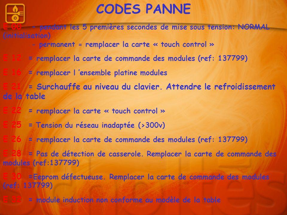 CODES PANNE