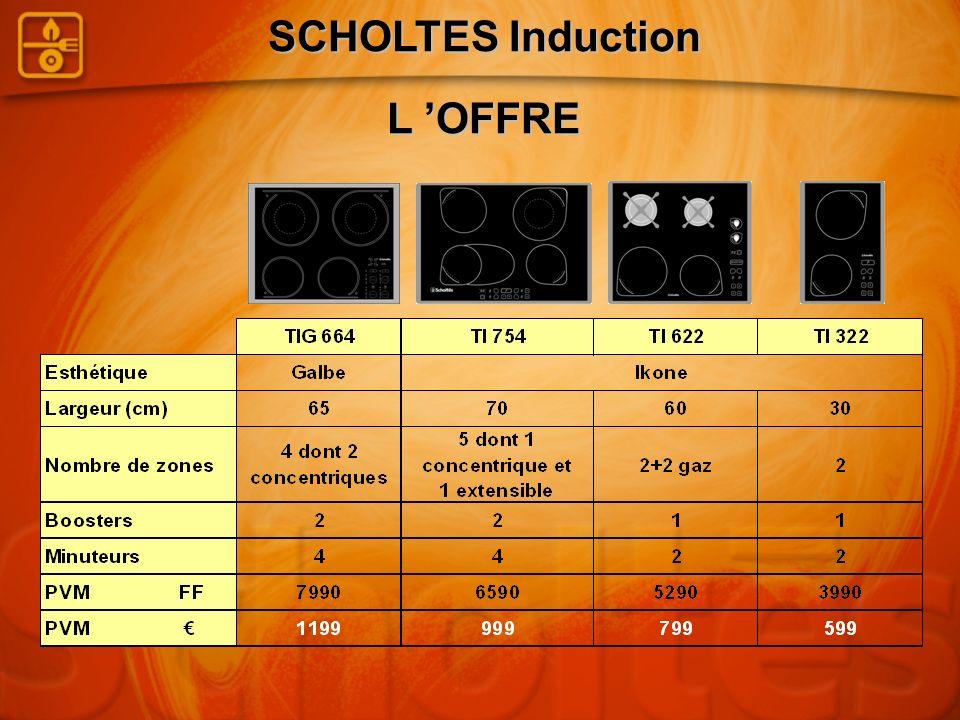 SCHOLTES Induction L 'OFFRE