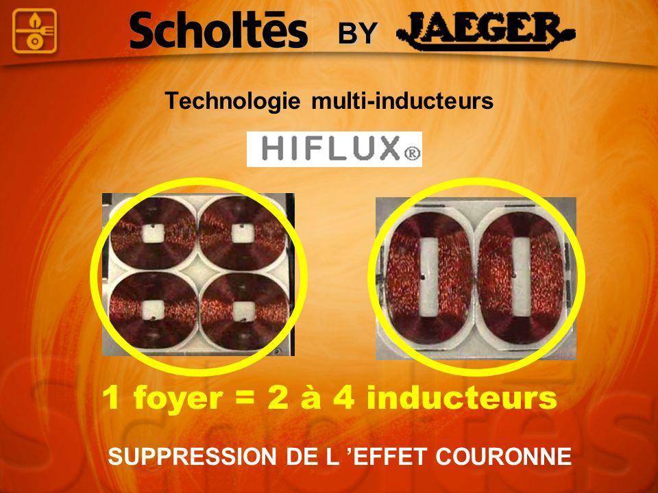 Technologie multi-inducteurs SUPPRESSION DE L 'EFFET COURONNE