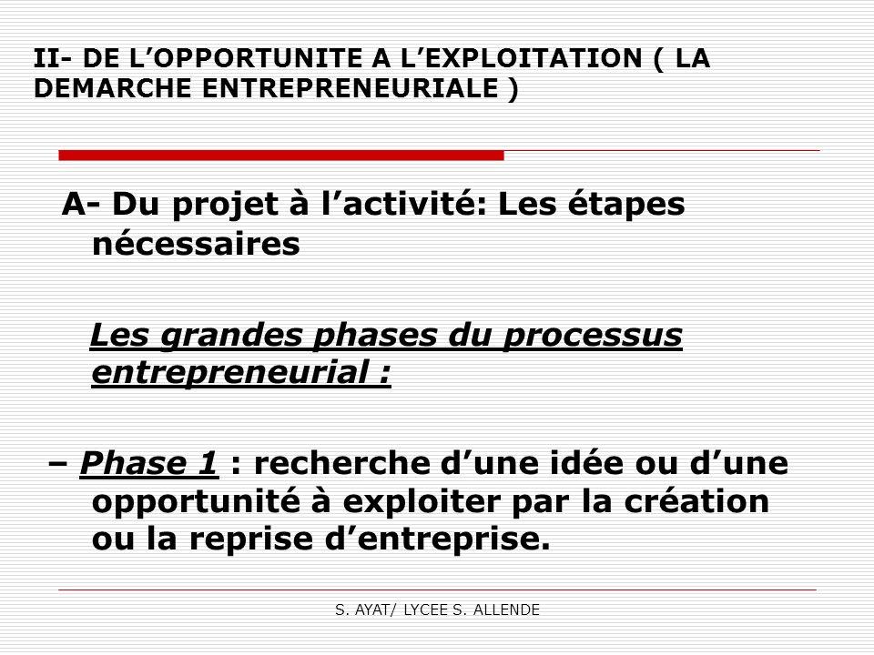 II- DE L'OPPORTUNITE A L'EXPLOITATION ( LA DEMARCHE ENTREPRENEURIALE )