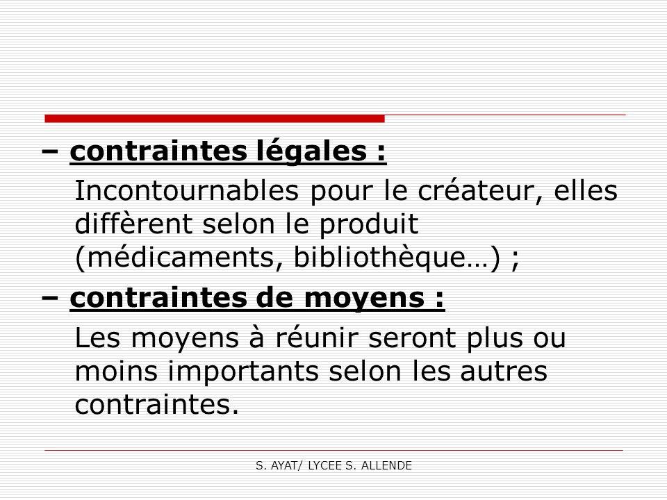 – contraintes légales :