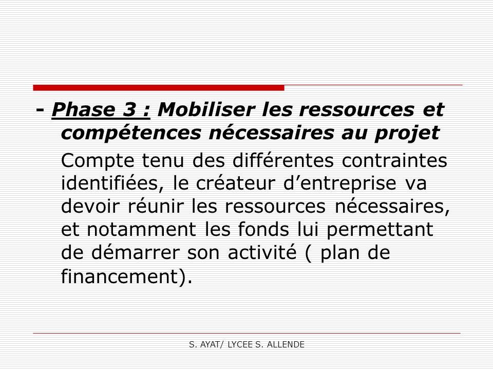 - Phase 3 : Mobiliser les ressources et compétences nécessaires au projet