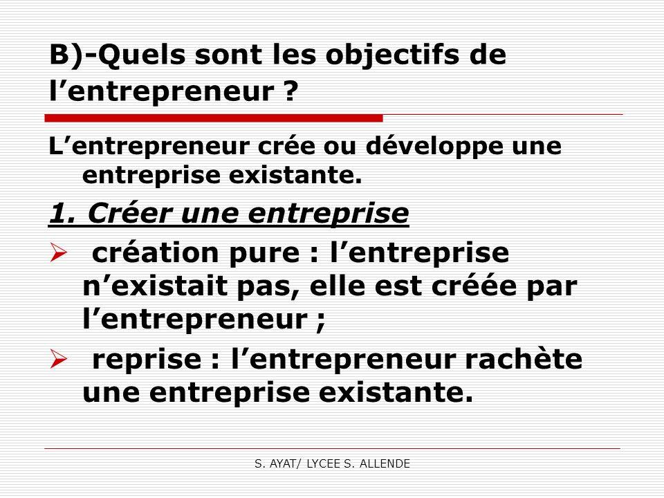 B)-Quels sont les objectifs de l'entrepreneur