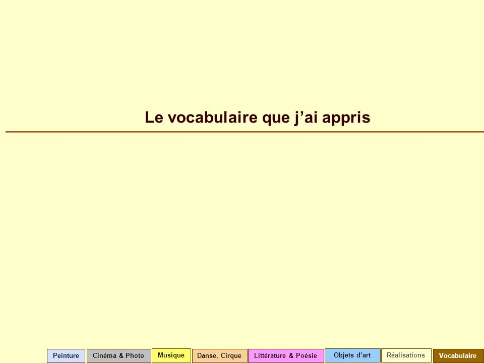 Le vocabulaire que j'ai appris