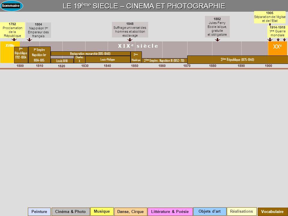LE 19ème SIECLE – CINEMA ET PHOTOGRAPHIE