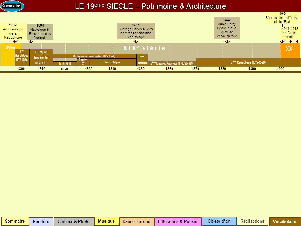 LE 19ème SIECLE – Patrimoine & Architecture