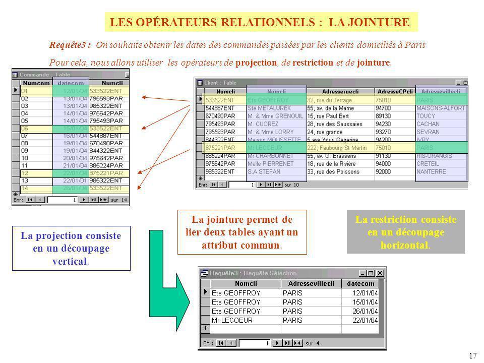 LES OPÉRATEURS RELATIONNELS : LA JOINTURE