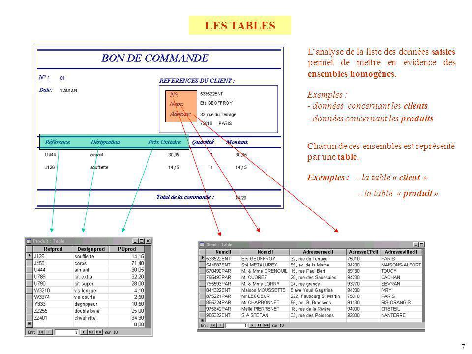 LES TABLES L'analyse de la liste des données saisies permet de mettre en évidence des ensembles homogènes.