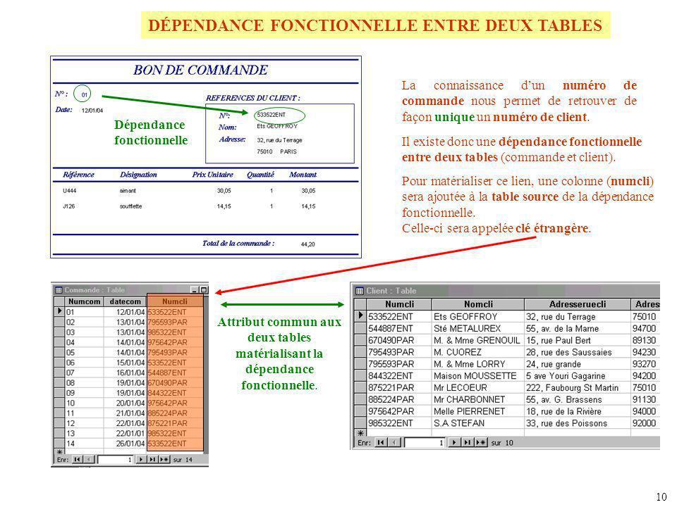 DÉPENDANCE FONCTIONNELLE ENTRE DEUX TABLES
