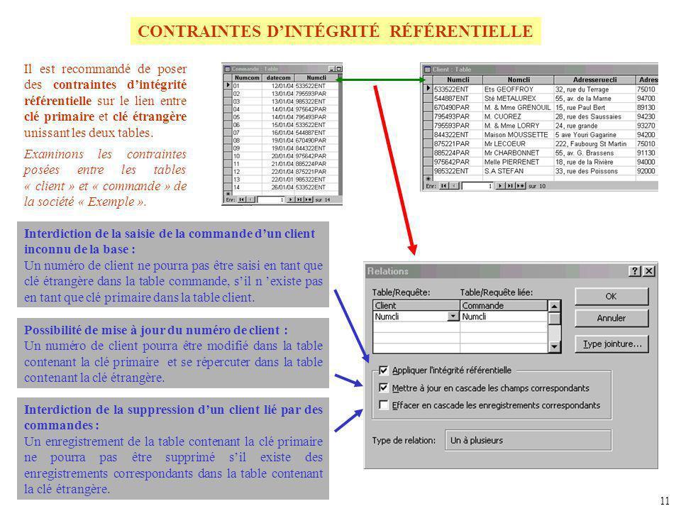 CONTRAINTES D'INTÉGRITÉ RÉFÉRENTIELLE
