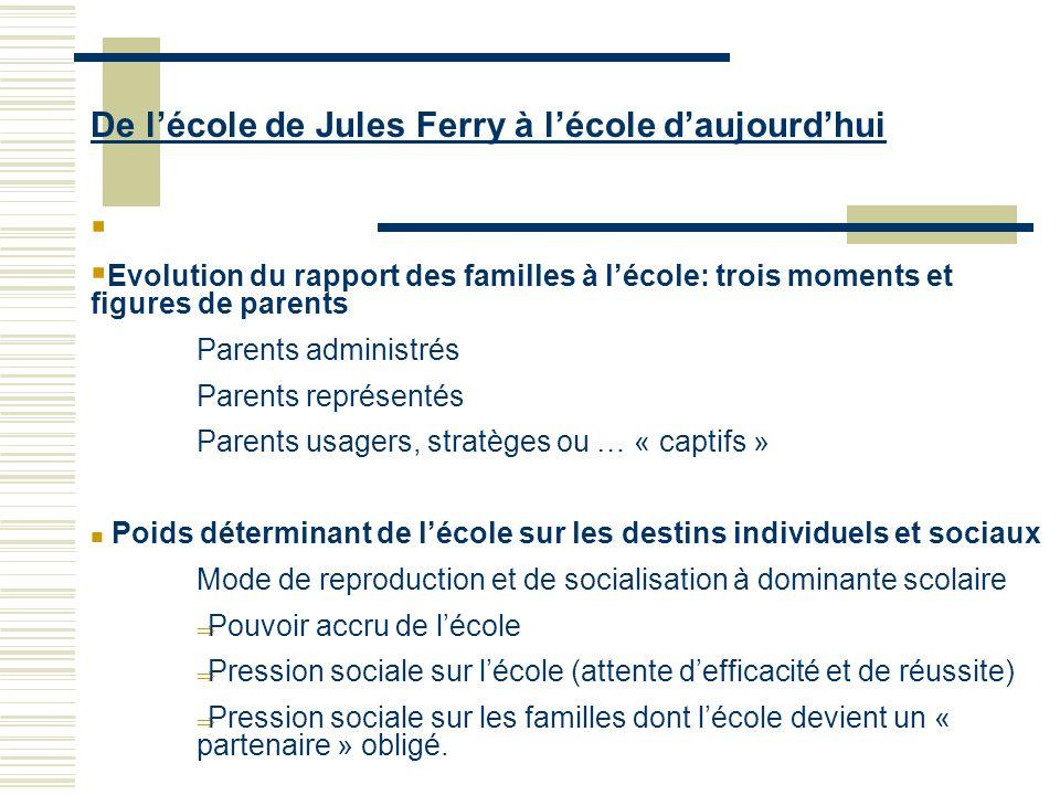 De l'école de Jules Ferry à l'école d'aujourd'hui