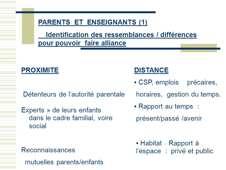 PARENTS ET ENSEIGNANTS (1)