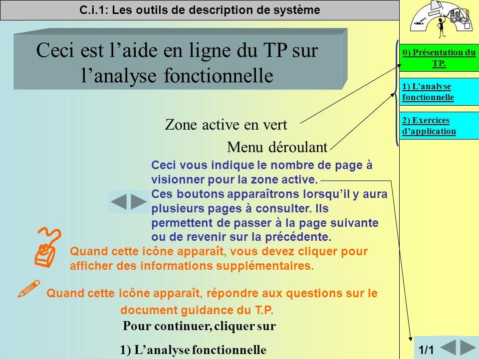 Ceci est l'aide en ligne du TP sur l'analyse fonctionnelle