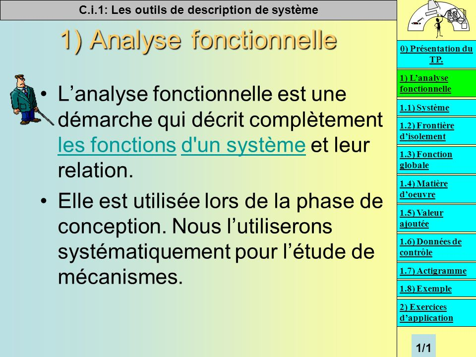 1) Analyse fonctionnelle
