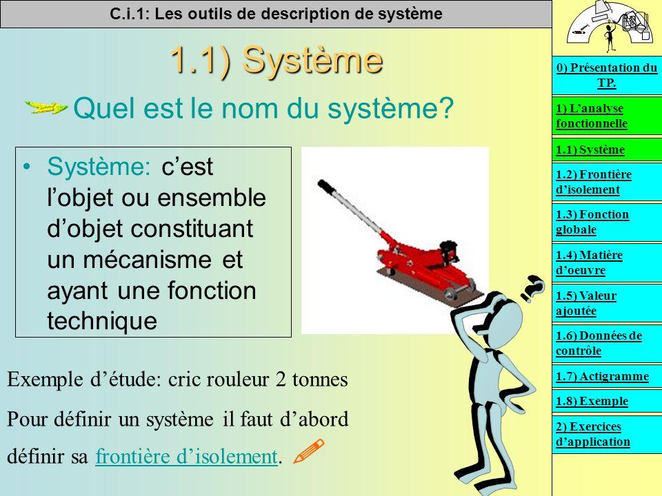 1.1) Système Quel est le nom du système
