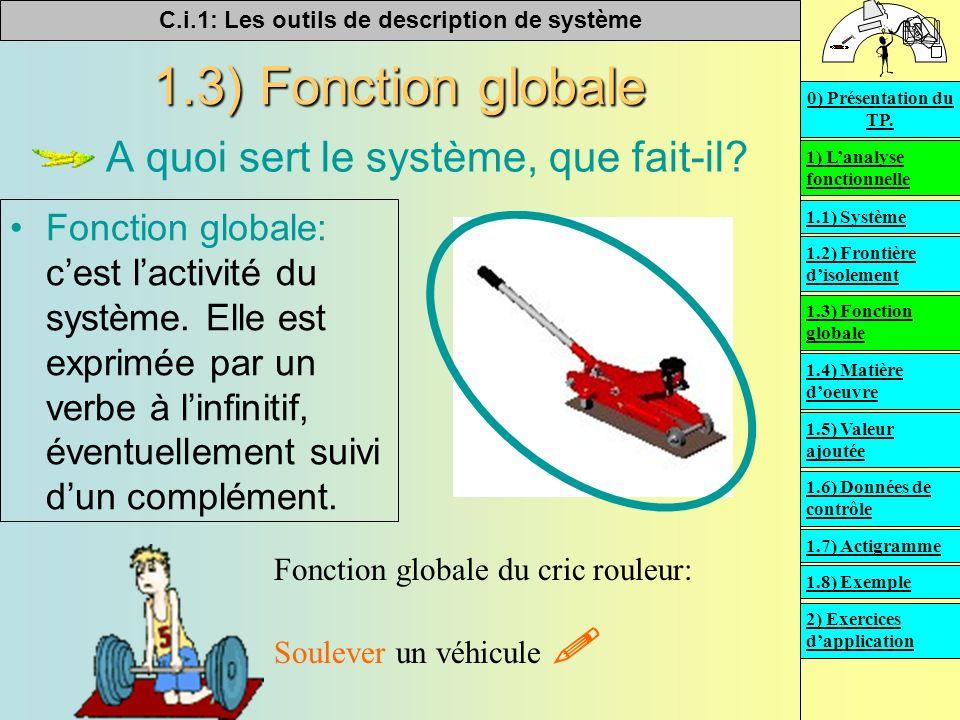1.3) Fonction globale A quoi sert le système, que fait-il