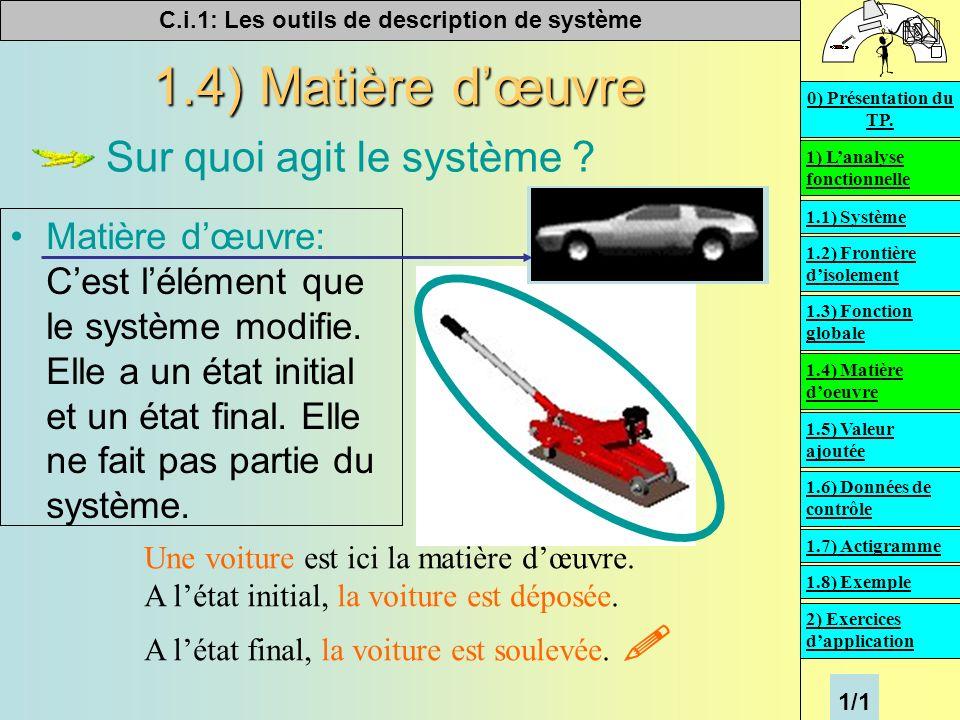 1.4) Matière d'œuvre Sur quoi agit le système