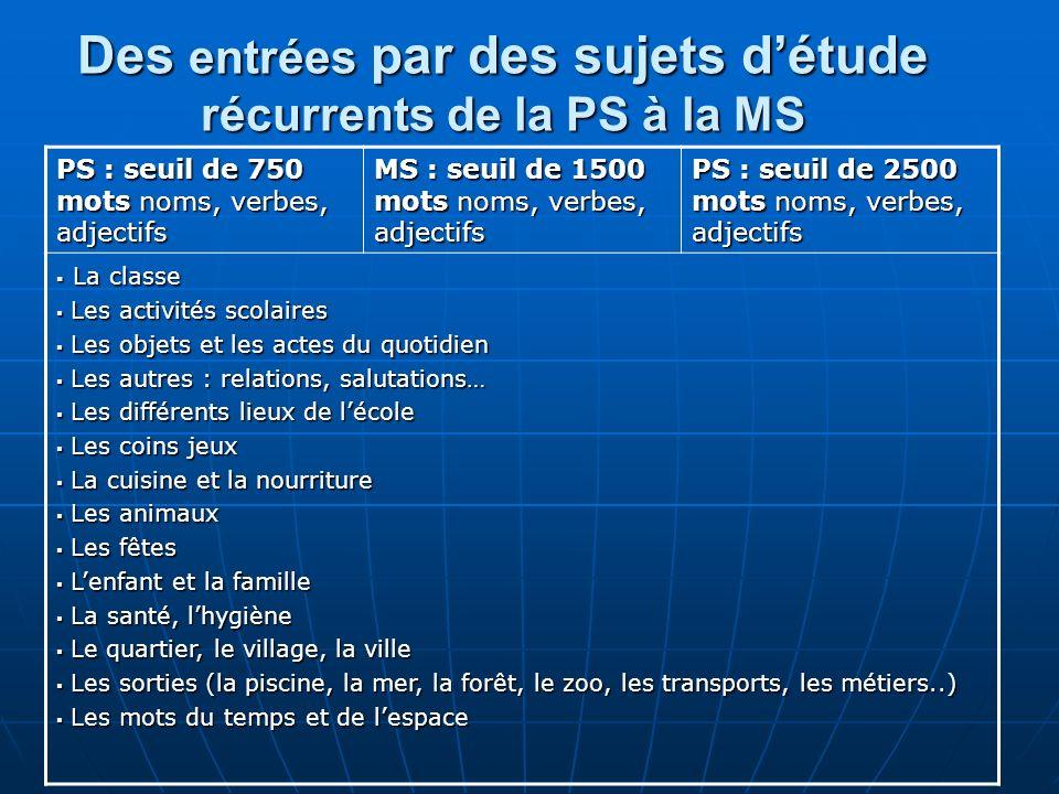 Des entrées par des sujets d'étude récurrents de la PS à la MS