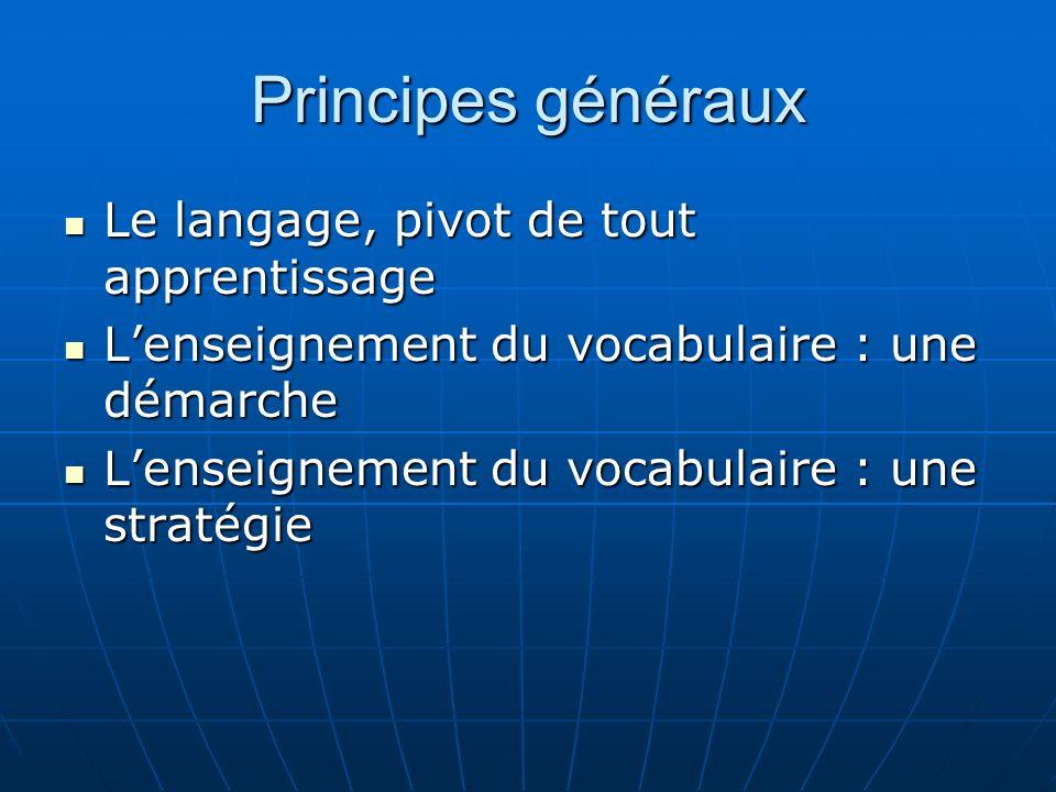 Principes généraux Le langage, pivot de tout apprentissage