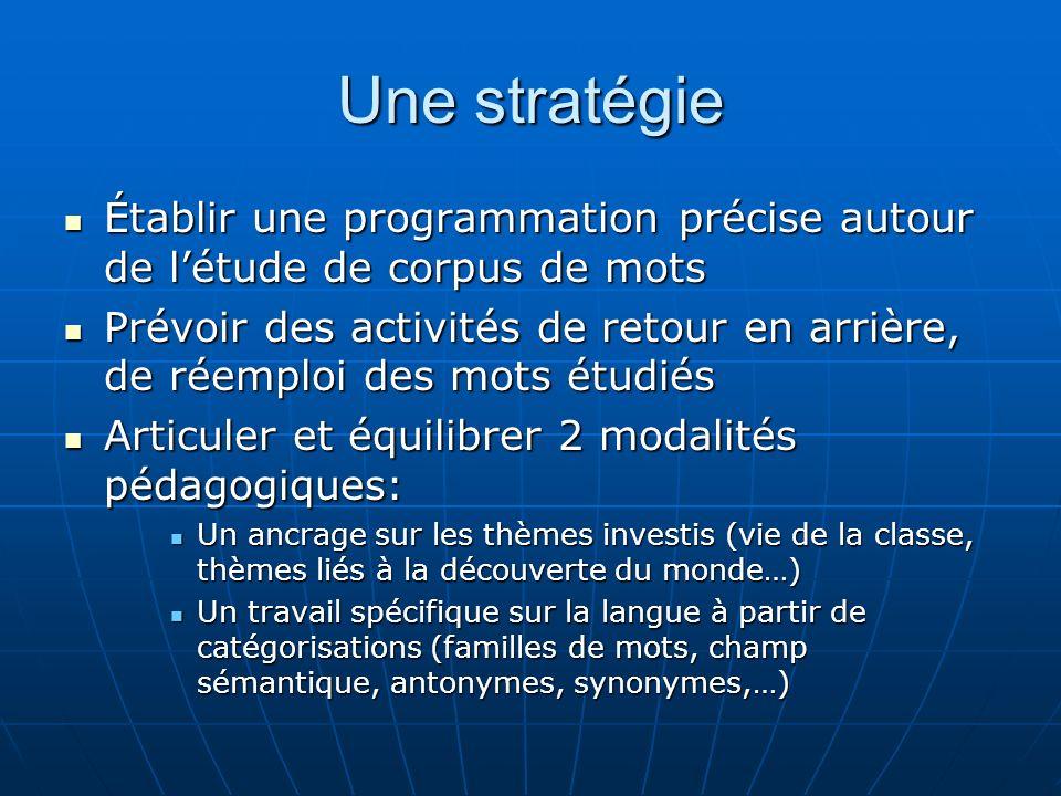 Une stratégie Établir une programmation précise autour de l'étude de corpus de mots.