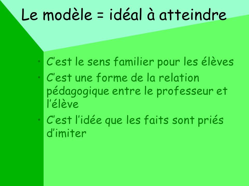 Le modèle = idéal à atteindre