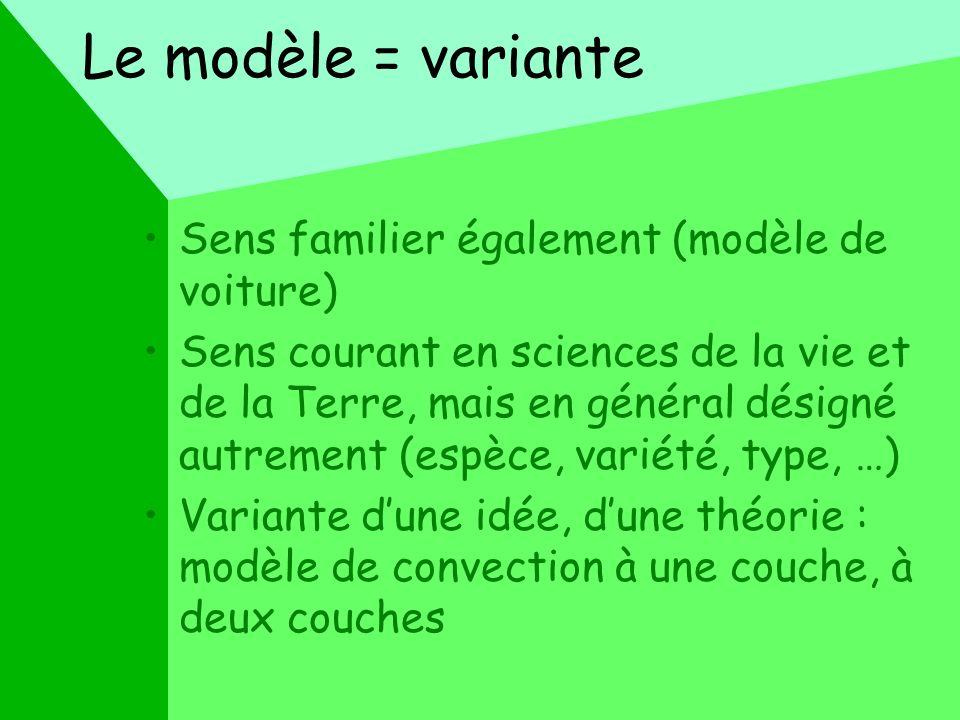 Le modèle = variante Sens familier également (modèle de voiture)