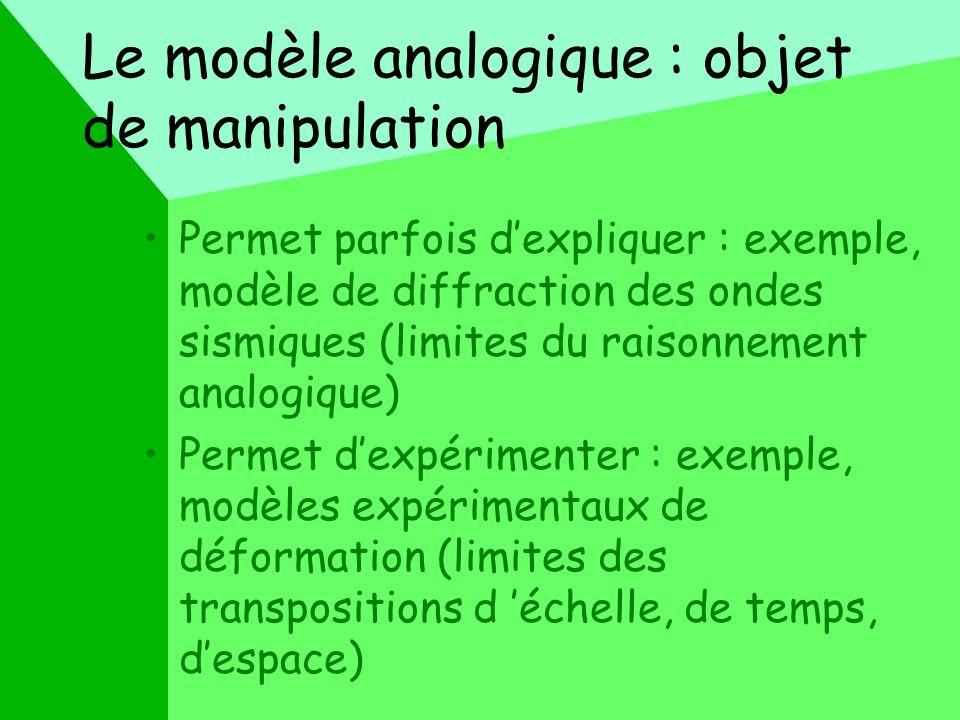 Le modèle analogique : objet de manipulation