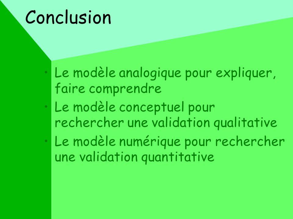 Conclusion Le modèle analogique pour expliquer, faire comprendre
