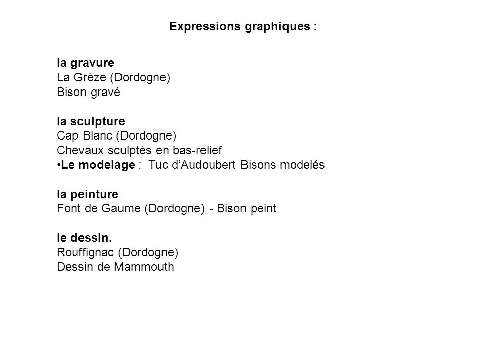 Expressions graphiques :