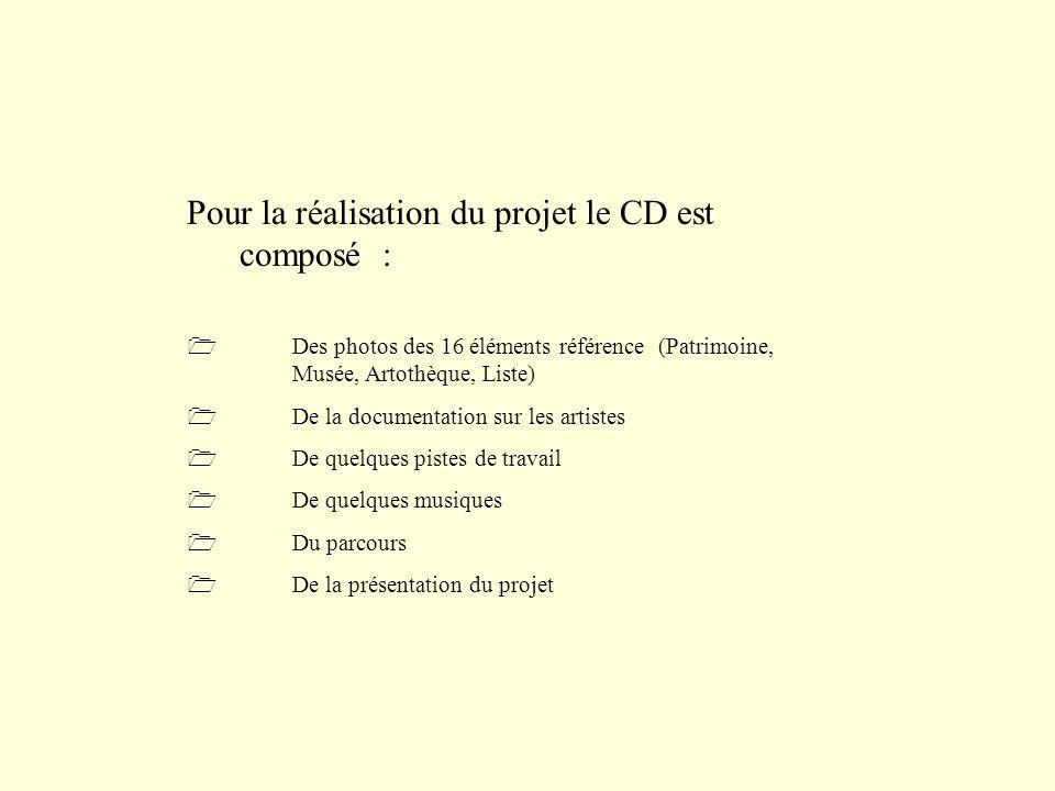 Pour la réalisation du projet le CD est composé :