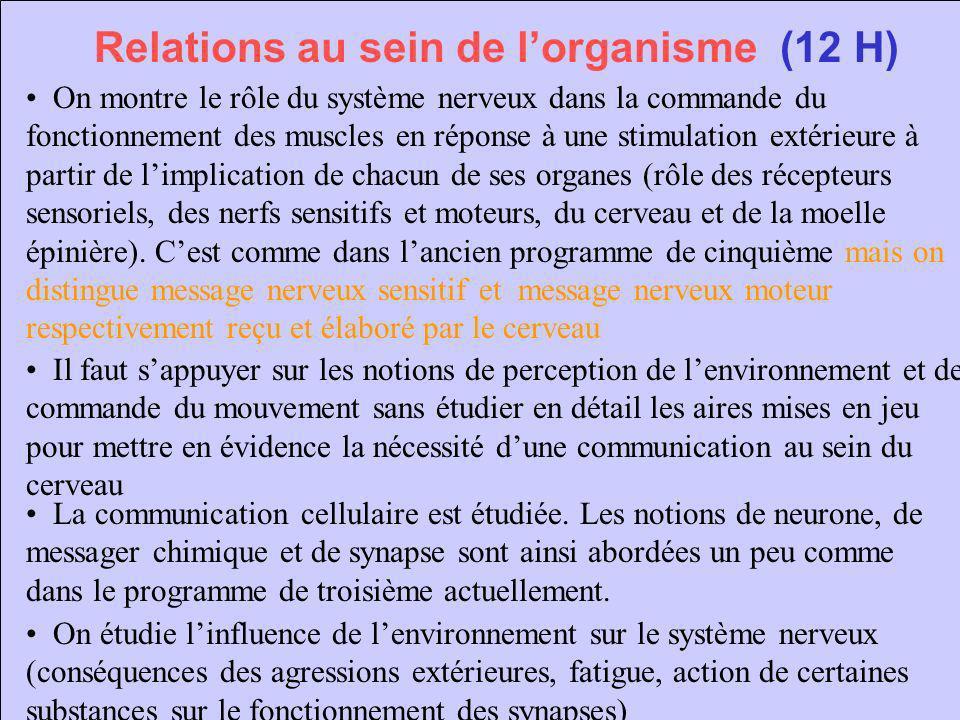 Relations au sein de l'organisme (12 H)