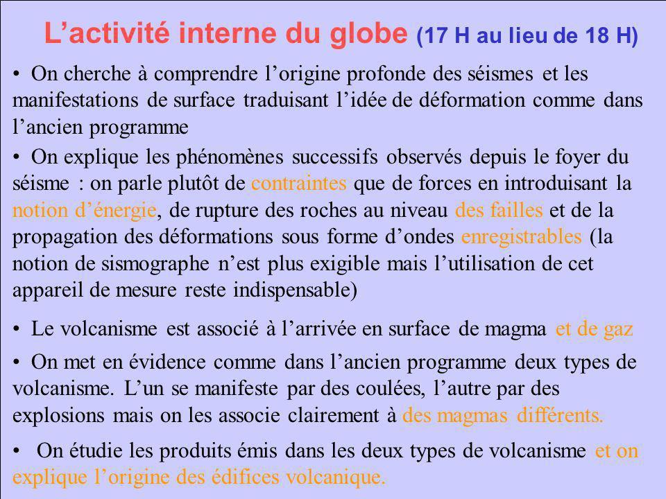 L'activité interne du globe (17 H au lieu de 18 H)