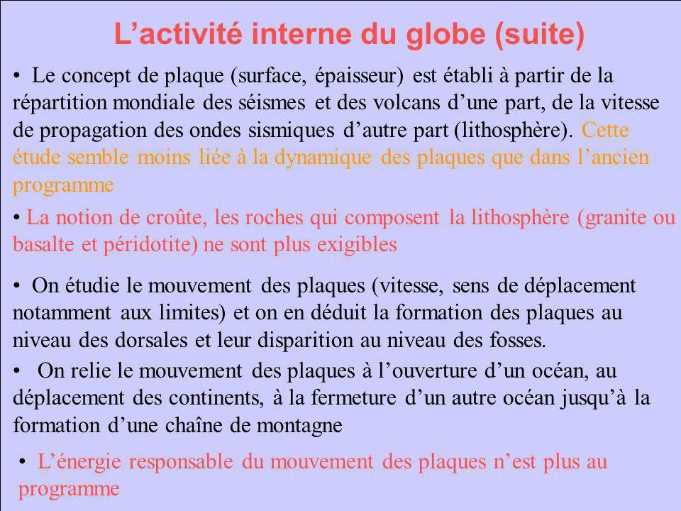 L'activité interne du globe (suite)