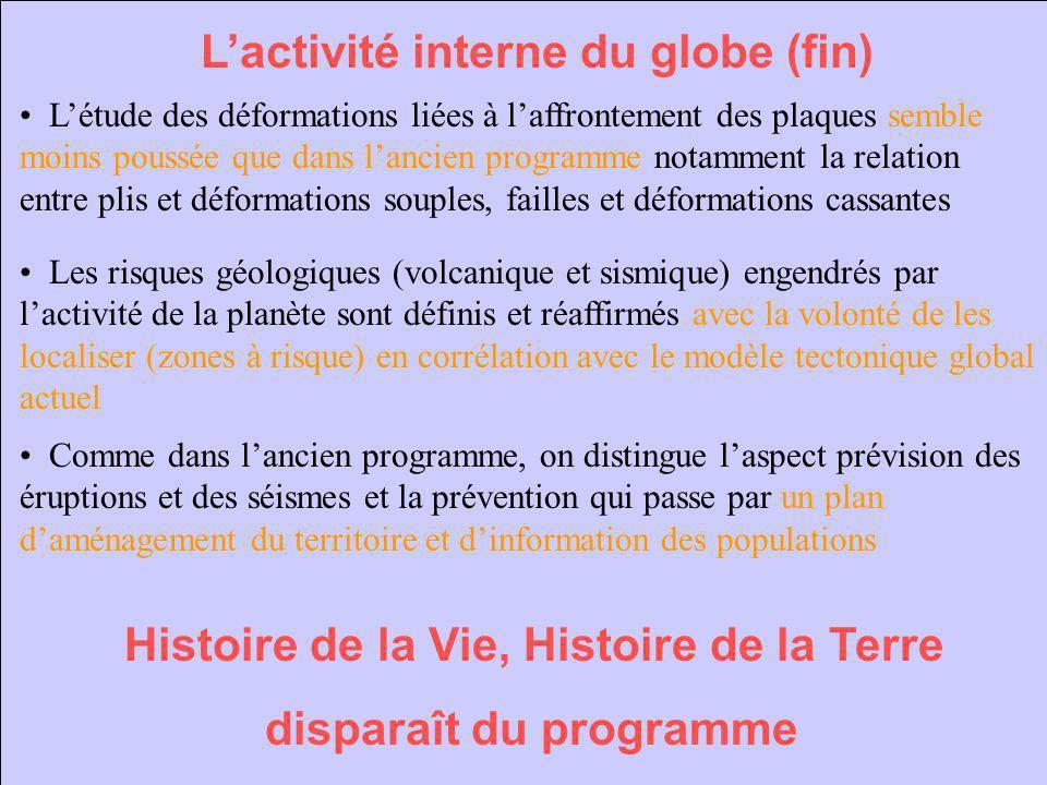 L'activité interne du globe (fin)