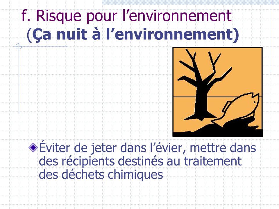 f. Risque pour l'environnement (Ça nuit à l'environnement)