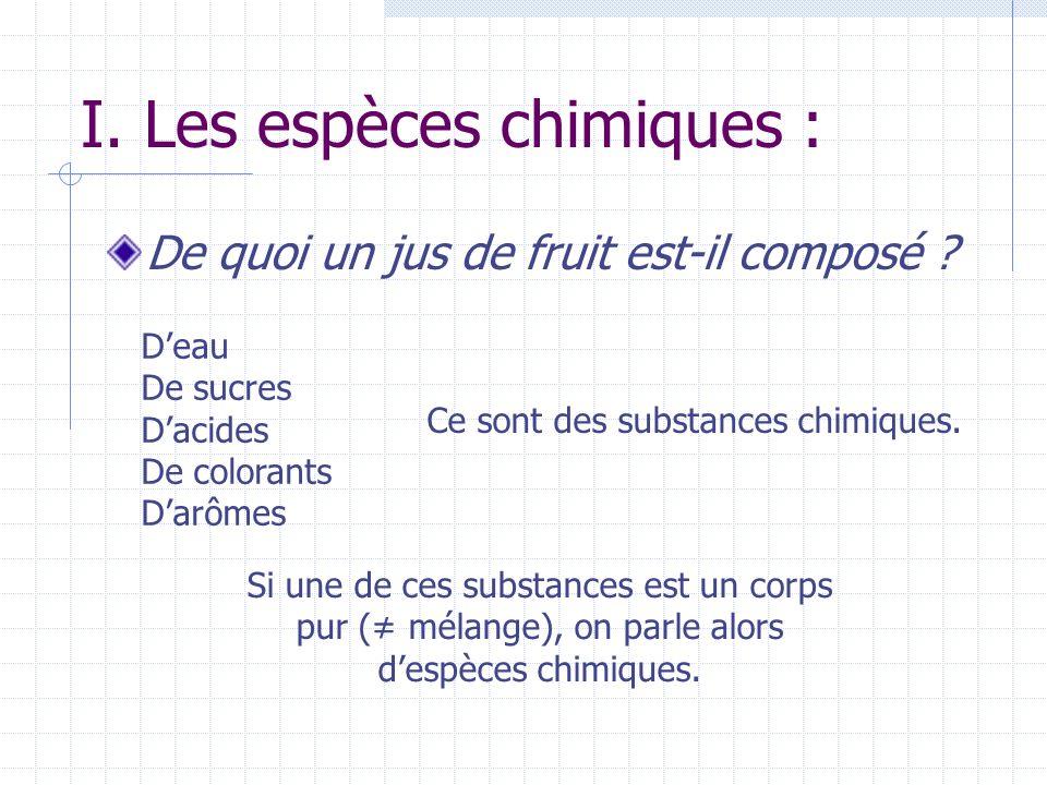 I. Les espèces chimiques :