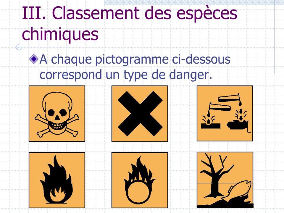 III. Classement des espèces chimiques