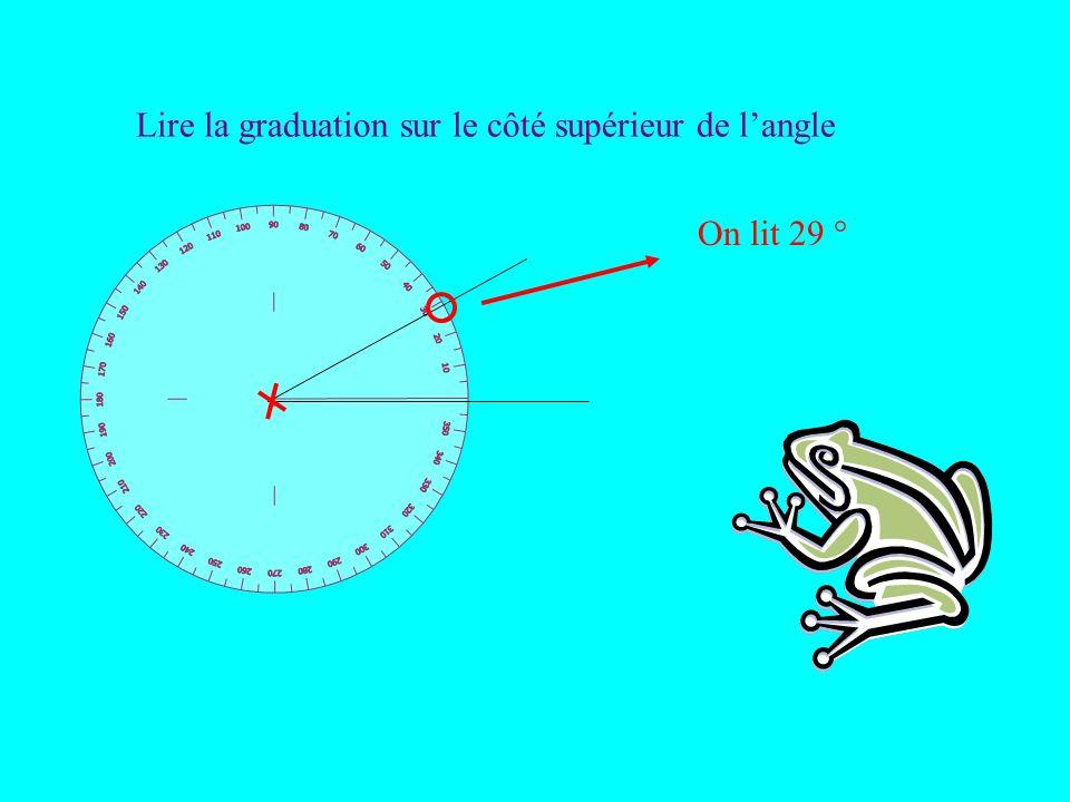 Lire la graduation sur le côté supérieur de l'angle