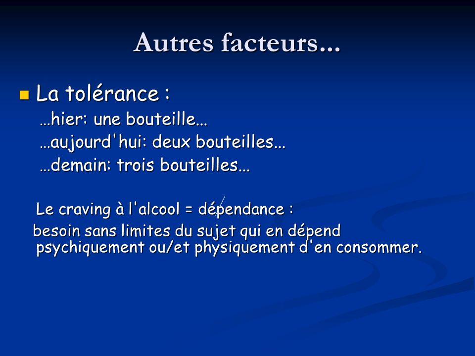 Autres facteurs... La tolérance : …hier: une bouteille...